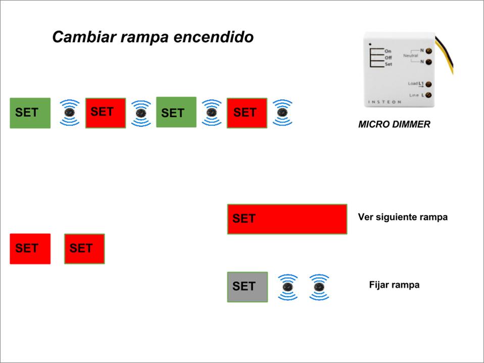Micro módulo Dimmer Insteon. Cambiar rampa de encendido