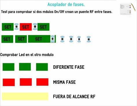 Comprobación de si dos módulos Insteon están en la misma fase (R,S,T)