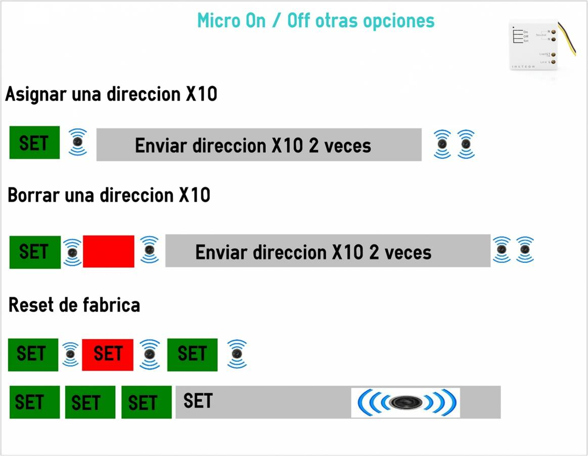 Asignación dirección X10 a módulo Insteon On/Off