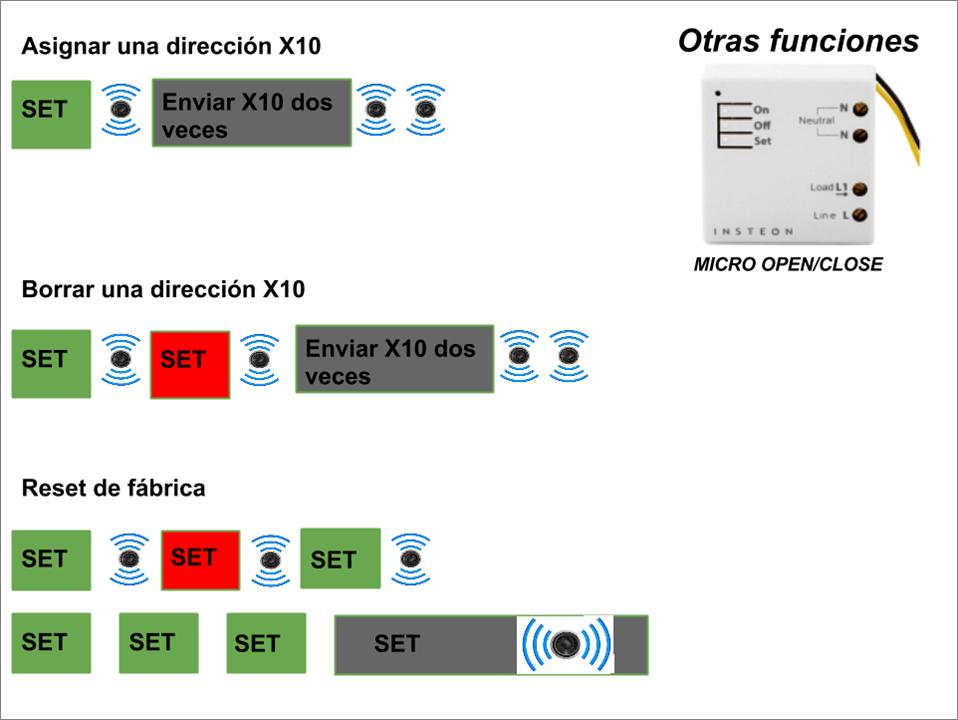 Micro modulo insteon persiana Otras funciones