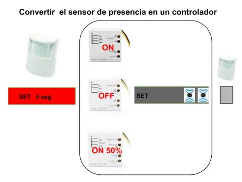 Detector de presencia Insteon,controlador de módulos