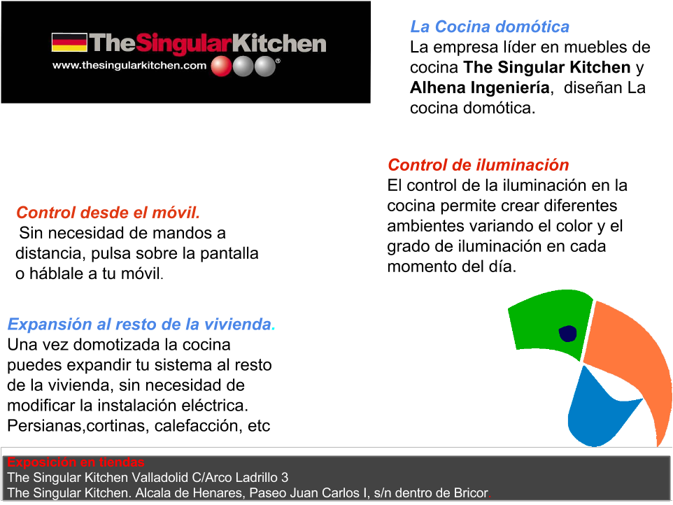 Domótica en las cocinas The Singula KItchen