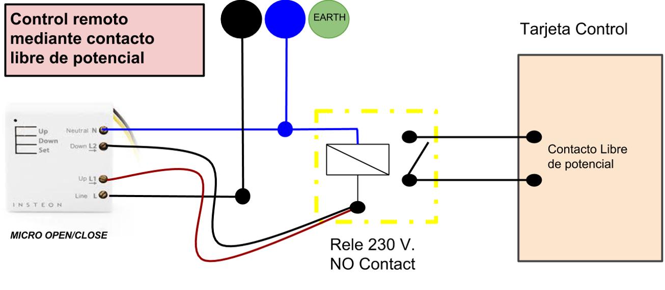 Control remoto mediante contacto libre de potencial, usando un micromodulo motor insteon